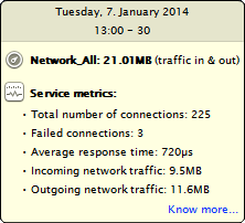 Network service tooltip.png