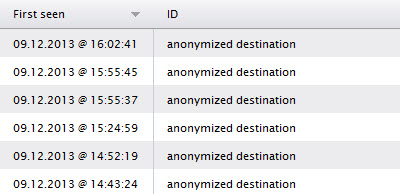 Anonymized destinations.jpg
