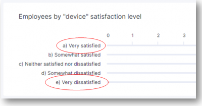 Device sentiment widget.png